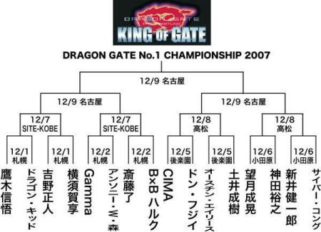 KING OF GATE 2007.jpg